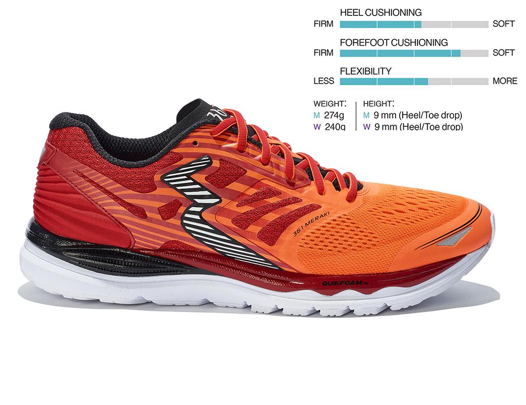 best running shoes 2018 - 361 meraki