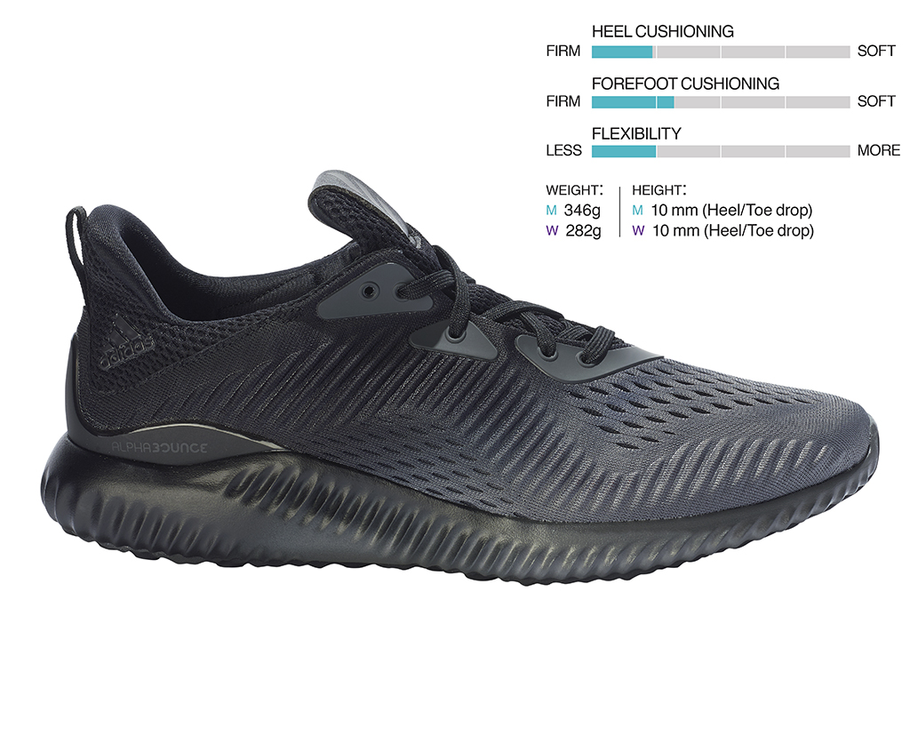 best running shoes 2018 - adidas alphabounce