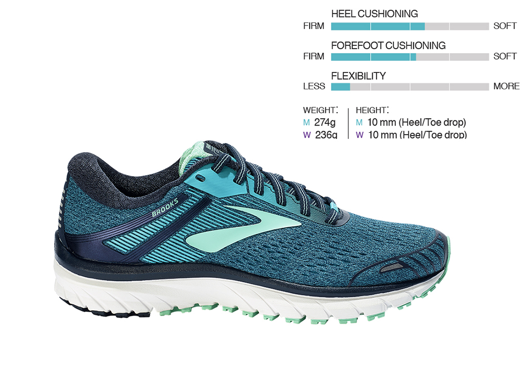 best running shoes 2018 - brooks adrenaline GTS 18