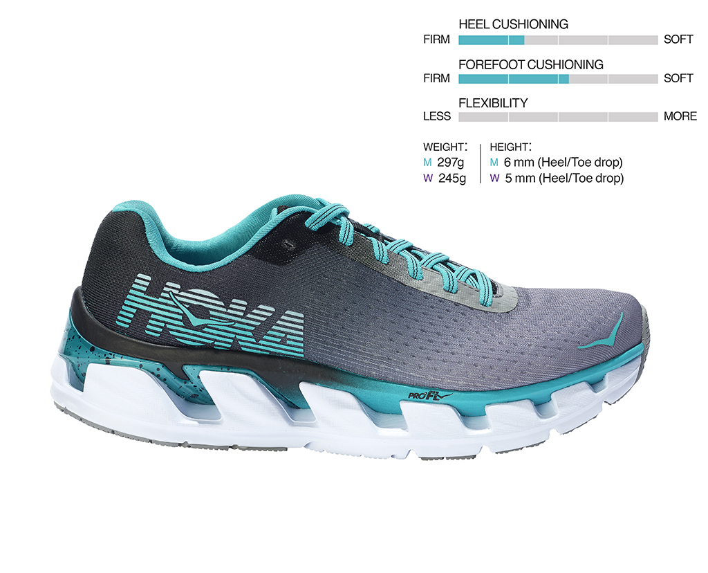 most shoes dirt the feel pounder to fit vasque gear average trail of running patrol true out and size through best box comfortable shoe comforter run for