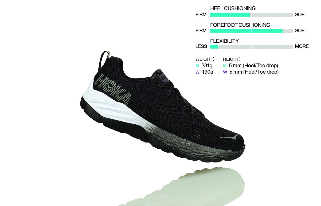 best running shoes 2018 - hoka one one mach