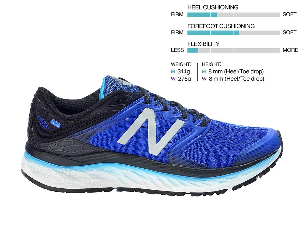 best running shoes 2018 - new balance 1080v8