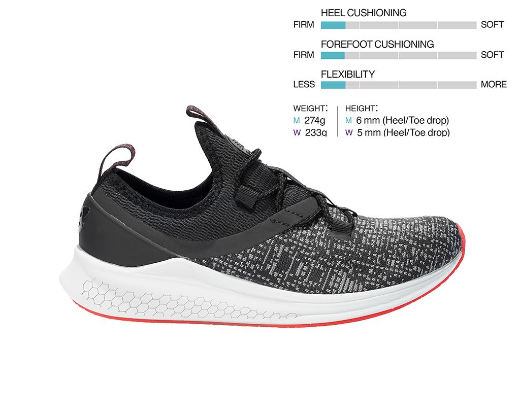 best running shoes 2018 - New balance fresh foam lazr hyposkin