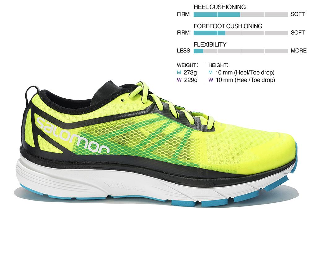 best running shoes 2018 - salomon sonic RA