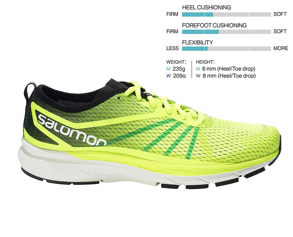 best running shoes 2018 - salomon sonic RA pro