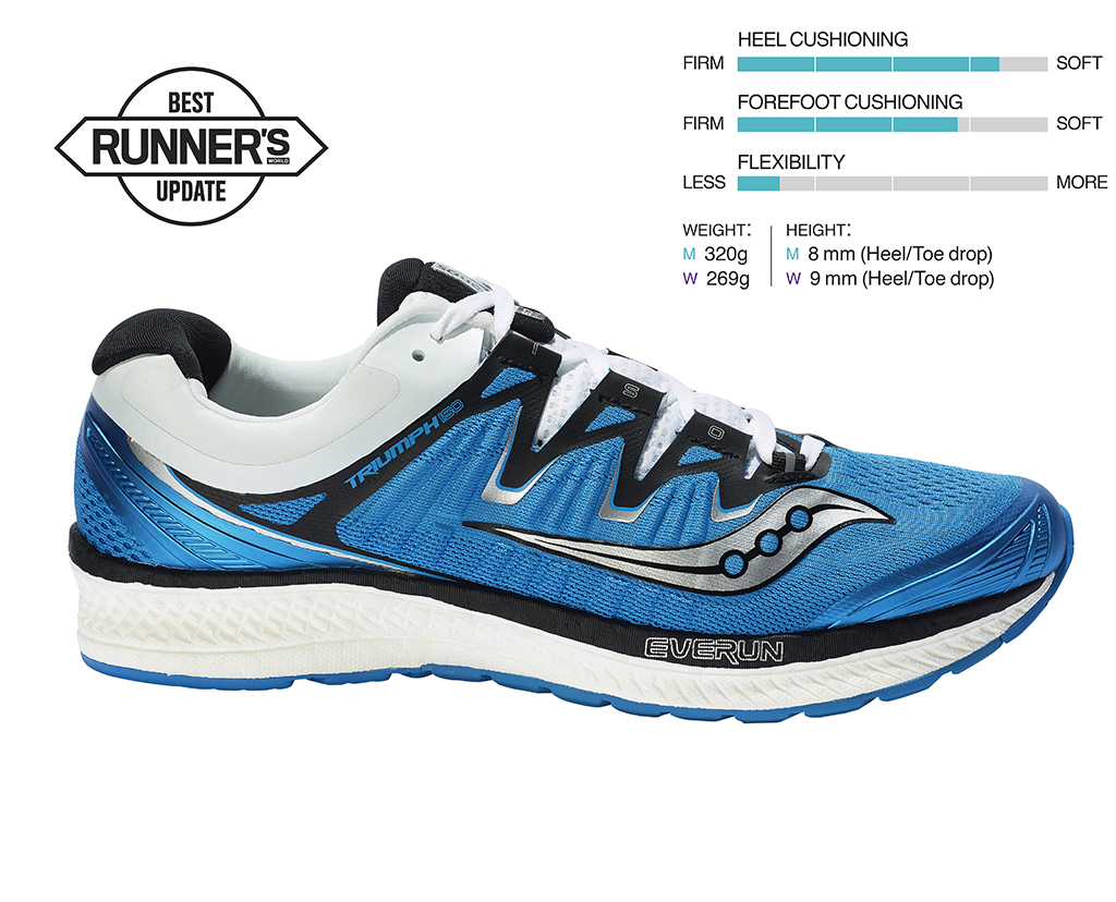best running shoes 2018 - saucony triumph ISO 4