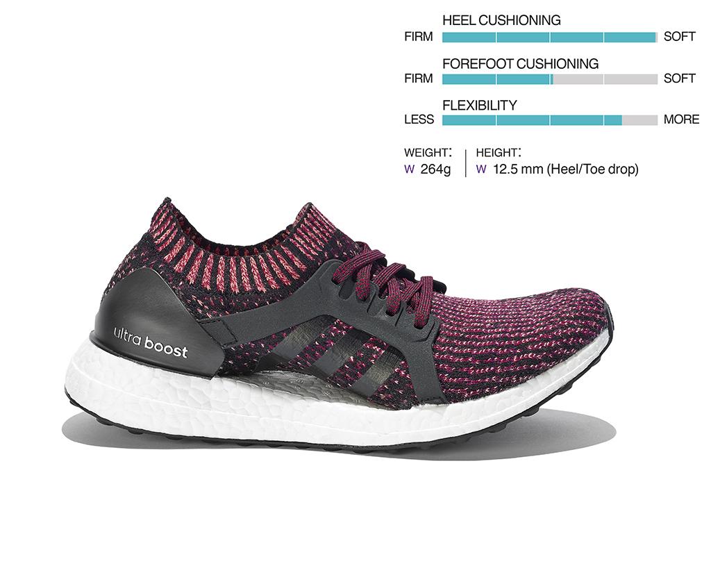 best running shoes 2018 - adidas ultraboost X