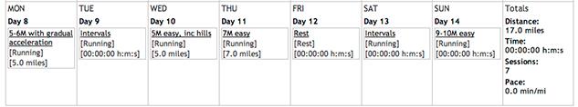marathon training. The balanced taper